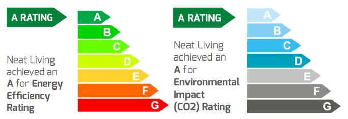 flex range energy efficiency